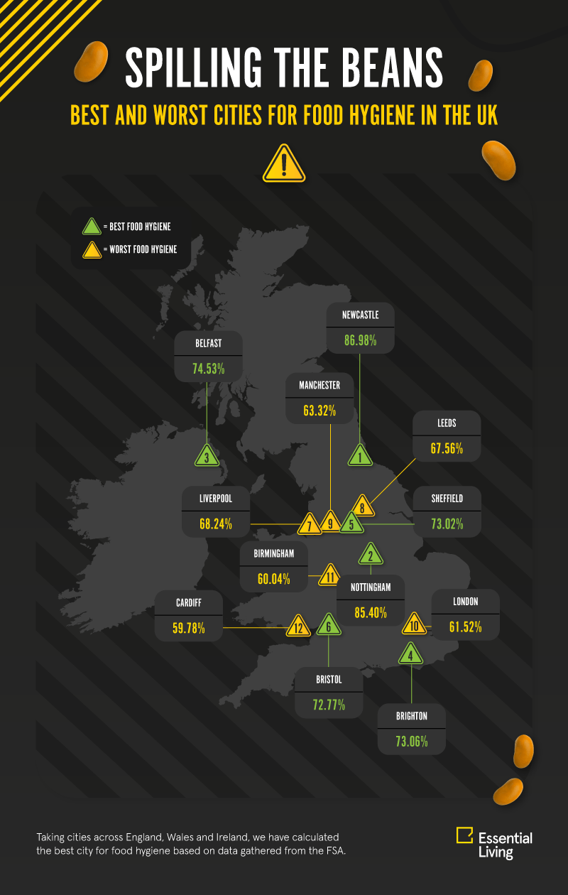 Map showing the hygiene score for 12 cities in the UK